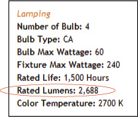 Rated Lumen Sample